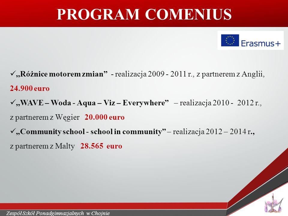 """PROGRAM COMENIUS,,Różnice motorem zmian - realizacja 2009 - 2011 r., z partnerem z Anglii, 24.900 euro,,WAVE – Woda - Aqua – Viz – Everywhere – realizacja 2010 - 2012 r., z partnerem z Węgier 20.000 euro """"Community school - school in community – realizacja 2012 – 2014 r., z partnerem z Malty 28.565 euro"""