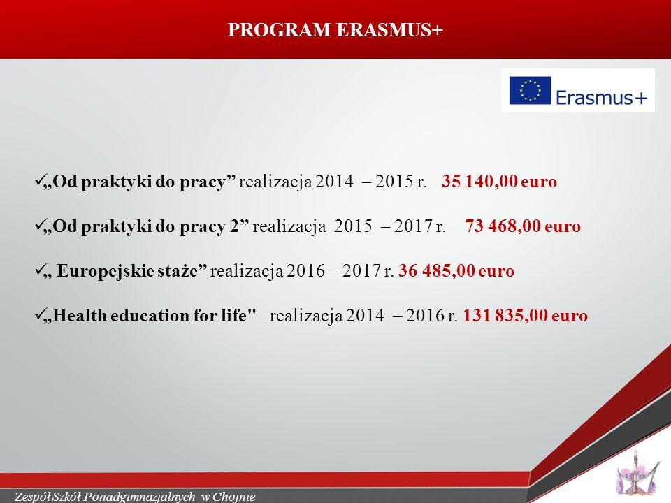 """Zespół Szkół Ponadgimnazjalnych w Chojnie PROGRAM ERASMUS+ """"Od praktyki do pracy realizacja 2014 – 2015 r."""