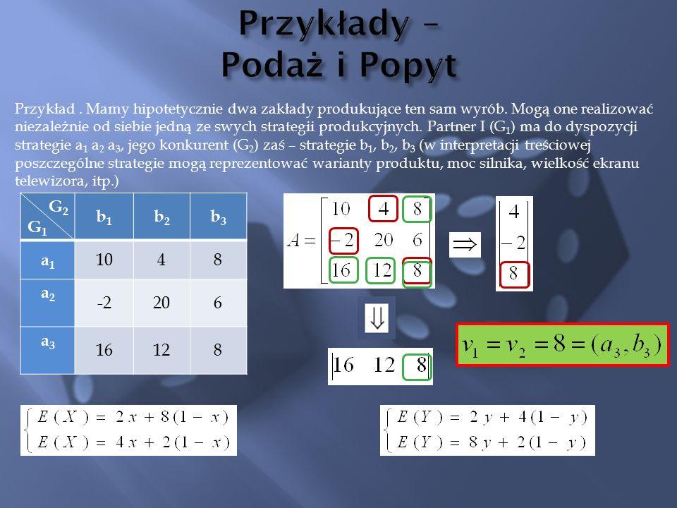 G2G1G2G1 b1b1 b2b2 b3b3 a1a1 1048 a2a2 -2206 a3a3 16128 Przykład.