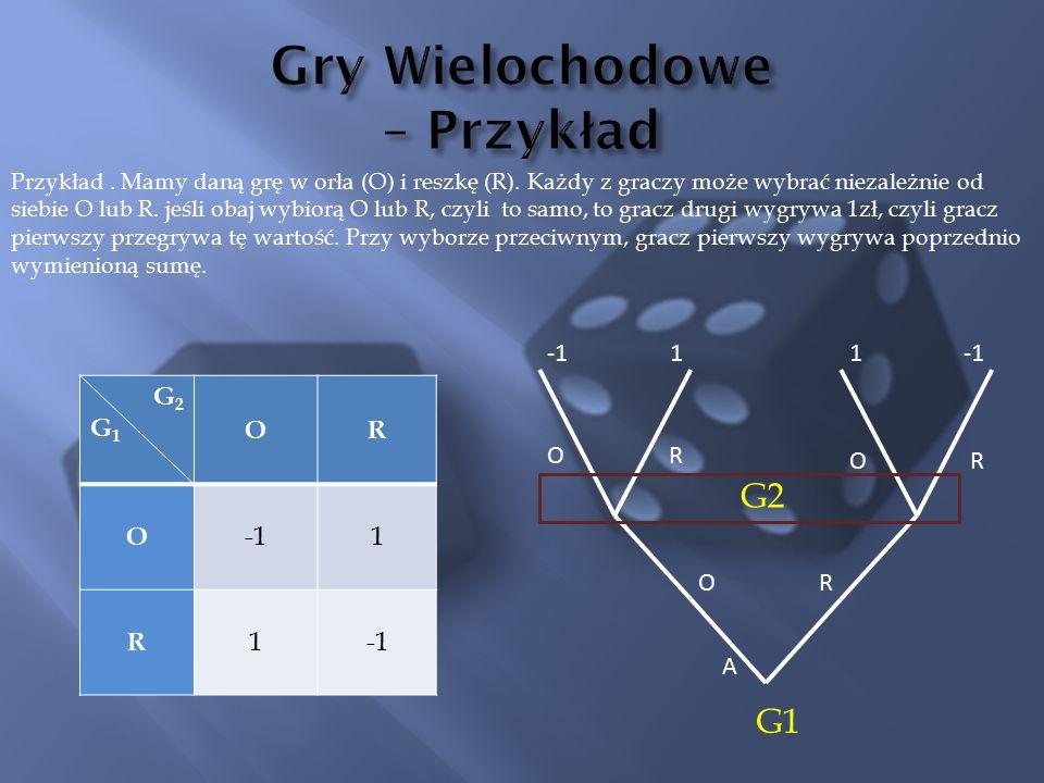 G2G1G2G1 OR O 1 R 1 11 OR OR OR A G2 G1 Przykład. Mamy daną grę w orła (O) i reszkę (R).