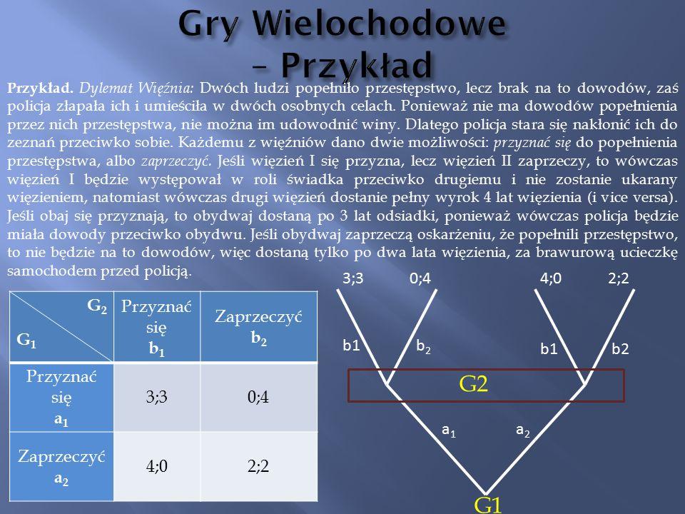 G2G1G2G1 Przyznać się b 1 Zaprzeczyć b 2 Przyznać się a 1 3;30;4 Zaprzeczyć a 2 4;02;2 3;30;44;02;2 b1b2b2 b2 a1a1 a2a2 G2 G1 Przykład.