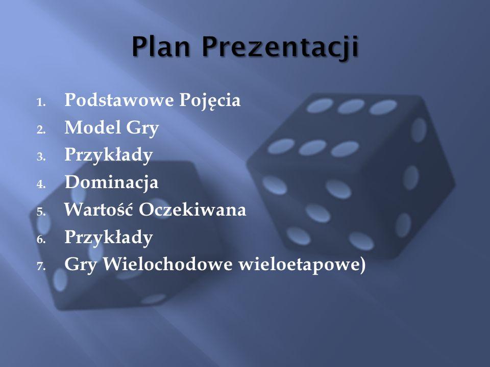 1. Podstawowe Pojęcia 2. Model Gry 3. Przykłady 4.