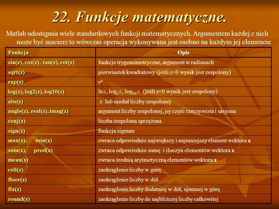 22. Funkcje matematyczne. Matlab udostępnia wiele standardowych funkcji matematycznych.
