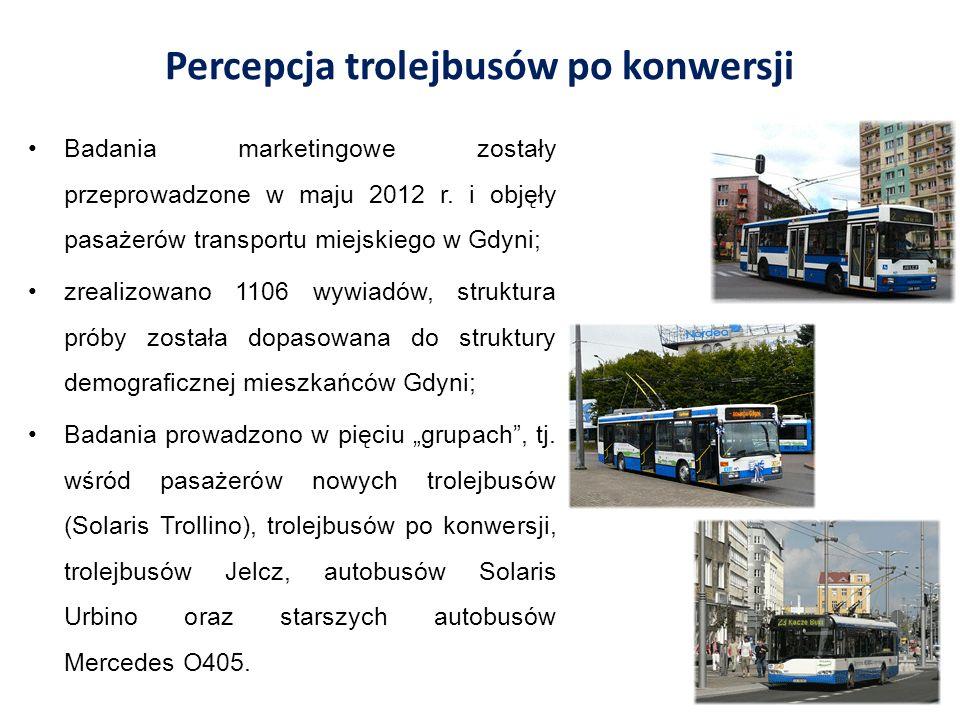 Percepcja trolejbusów po konwersji Badania marketingowe zostały przeprowadzone w maju 2012 r.