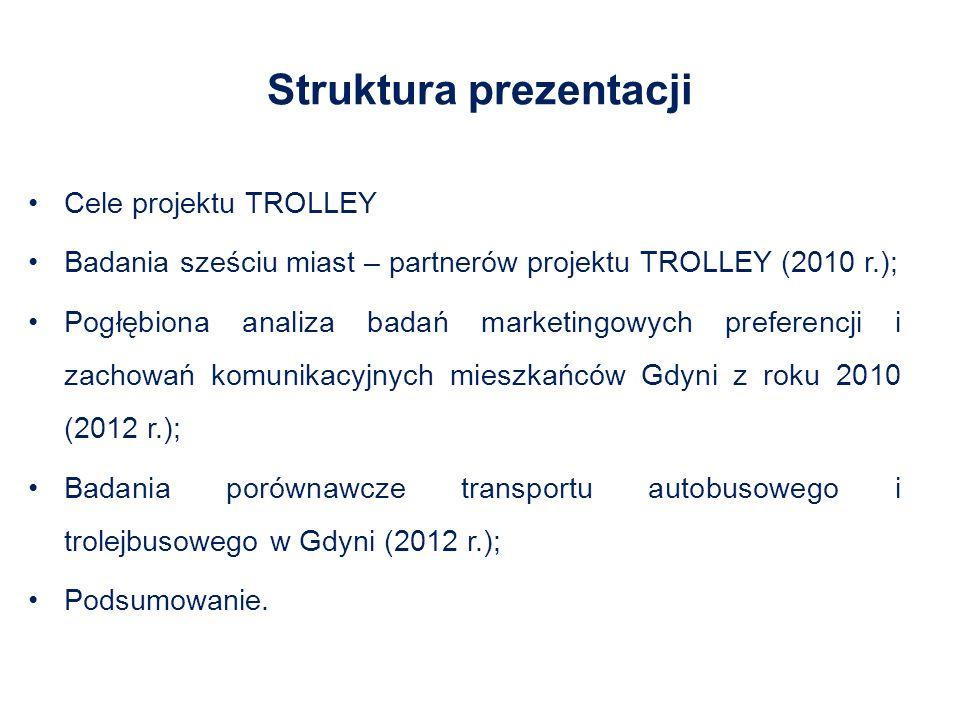 Struktura prezentacji Cele projektu TROLLEY Badania sześciu miast – partnerów projektu TROLLEY (2010 r.); Pogłębiona analiza badań marketingowych preferencji i zachowań komunikacyjnych mieszkańców Gdyni z roku 2010 (2012 r.); Badania porównawcze transportu autobusowego i trolejbusowego w Gdyni (2012 r.); Podsumowanie.