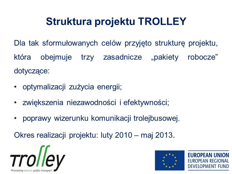 """Struktura projektu TROLLEY Dla tak sformułowanych celów przyjęto strukturę projektu, która obejmuje trzy zasadnicze """"pakiety robocze dotyczące: optymalizacji zużycia energii; zwiększenia niezawodności i efektywności; poprawy wizerunku komunikacji trolejbusowej."""