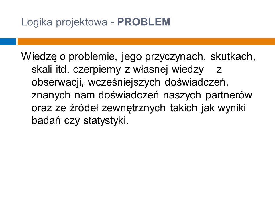 Logika projektowa - PROBLEM Wiedzę o problemie, jego przyczynach, skutkach, skali itd.