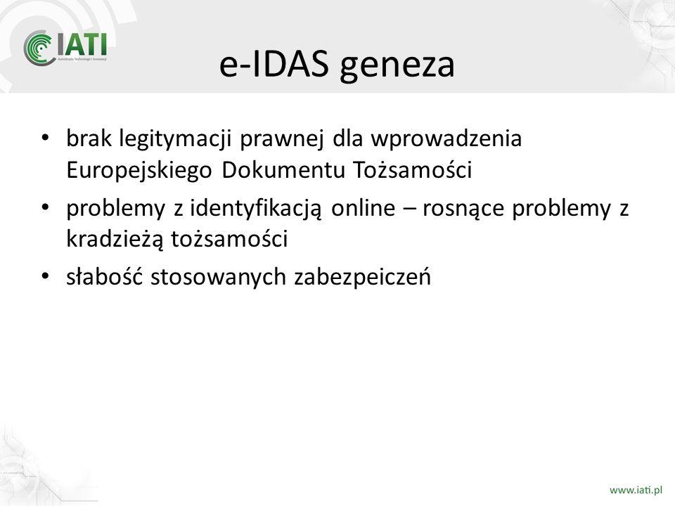 koncepcja eIDAS proteza dla Europejskiego Dokumentu Tożsamości rozszerzenie zakresu podpisu elektornicznego o nowe istotne usługi interoperacyjność w zakresie identyfikacji I uwierzytelniania jednolite poziomy zaufania obligatoryjna akceptacja