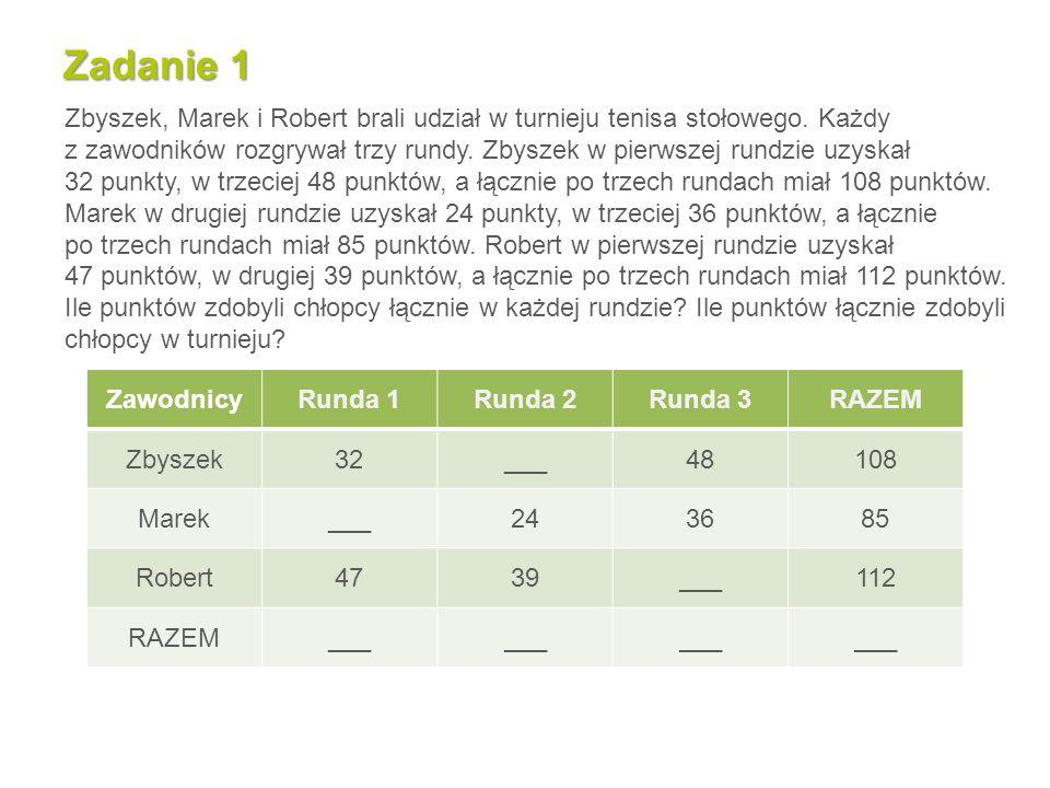 Zadanie 1 Zbyszek, Marek i Robert brali udział w turnieju tenisa stołowego.
