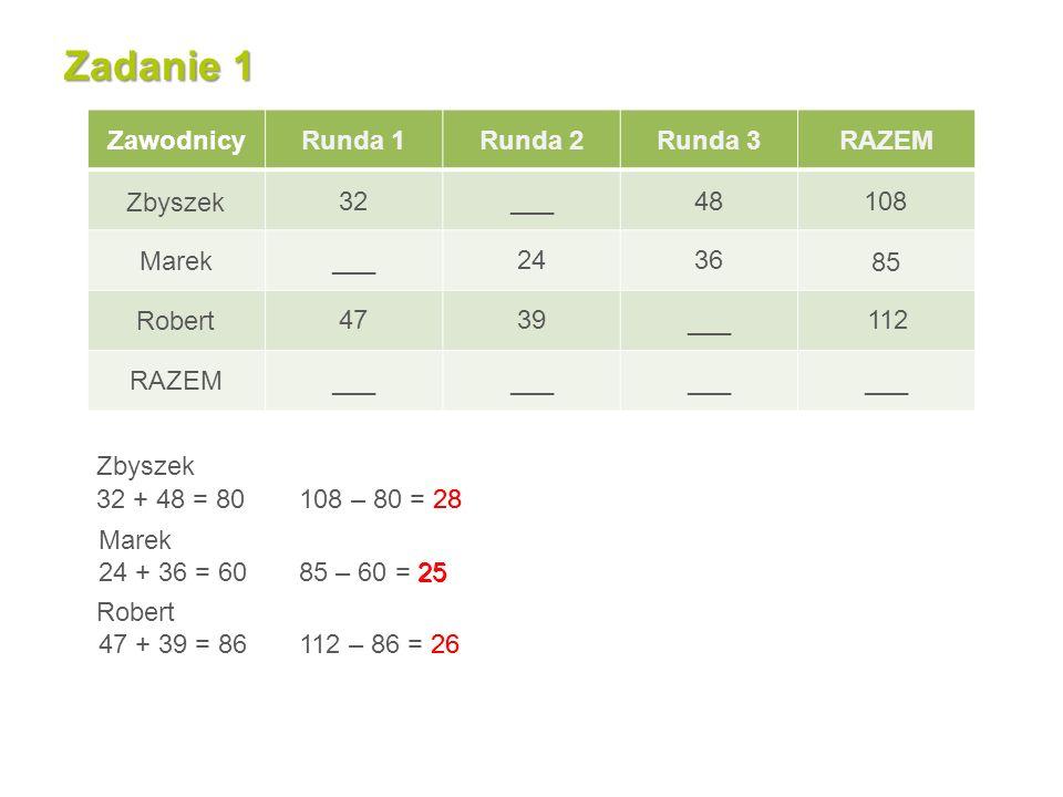 Zadanie 1 (karta pracy 4) Maratończyk przebiegł już 21 km 81 m z całego dystansu wynoszącego 42 km 195 metrów.