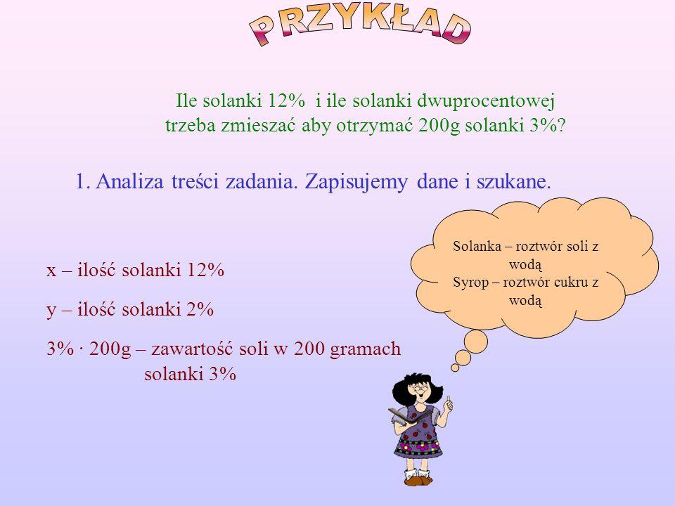 Ile solanki 12% i ile solanki dwuprocentowej trzeba zmieszać aby otrzymać 200g solanki 3%.