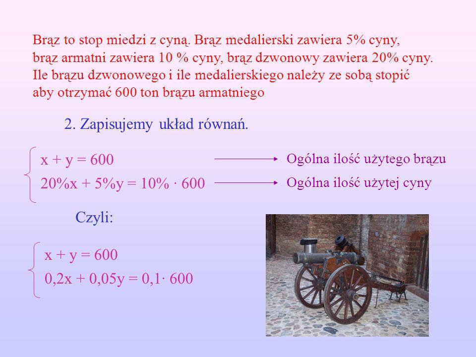 2. Zapisujemy układ równań. Brąz to stop miedzi z cyną.