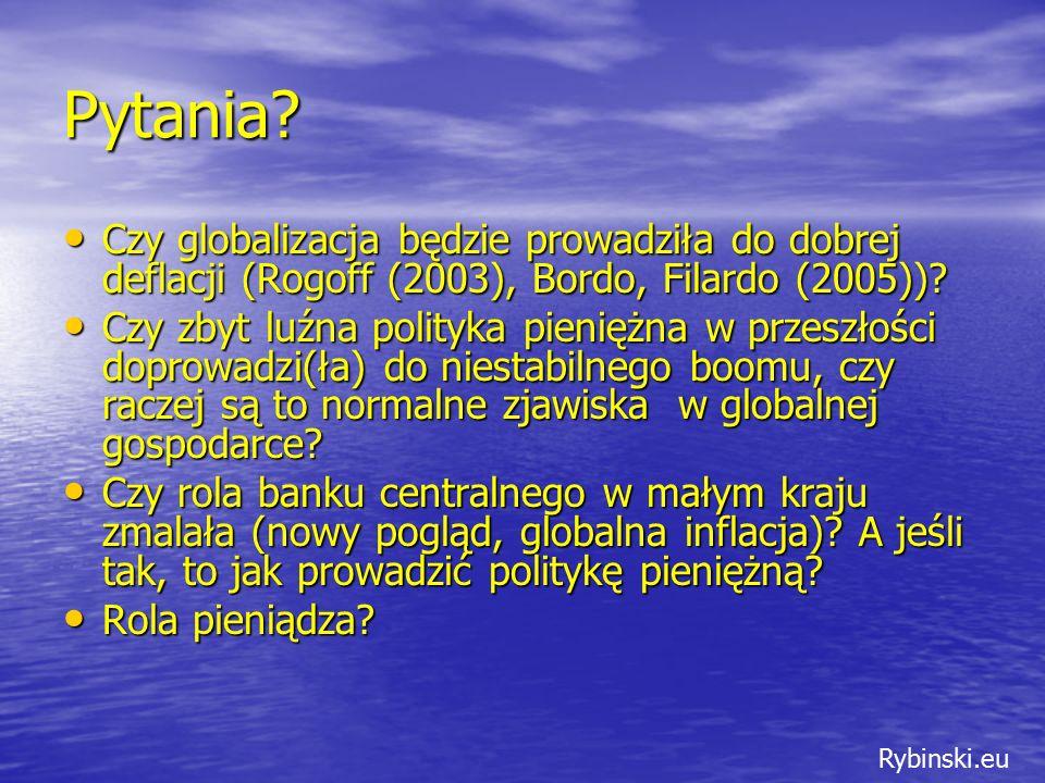 Rybinski.eu Pytania.