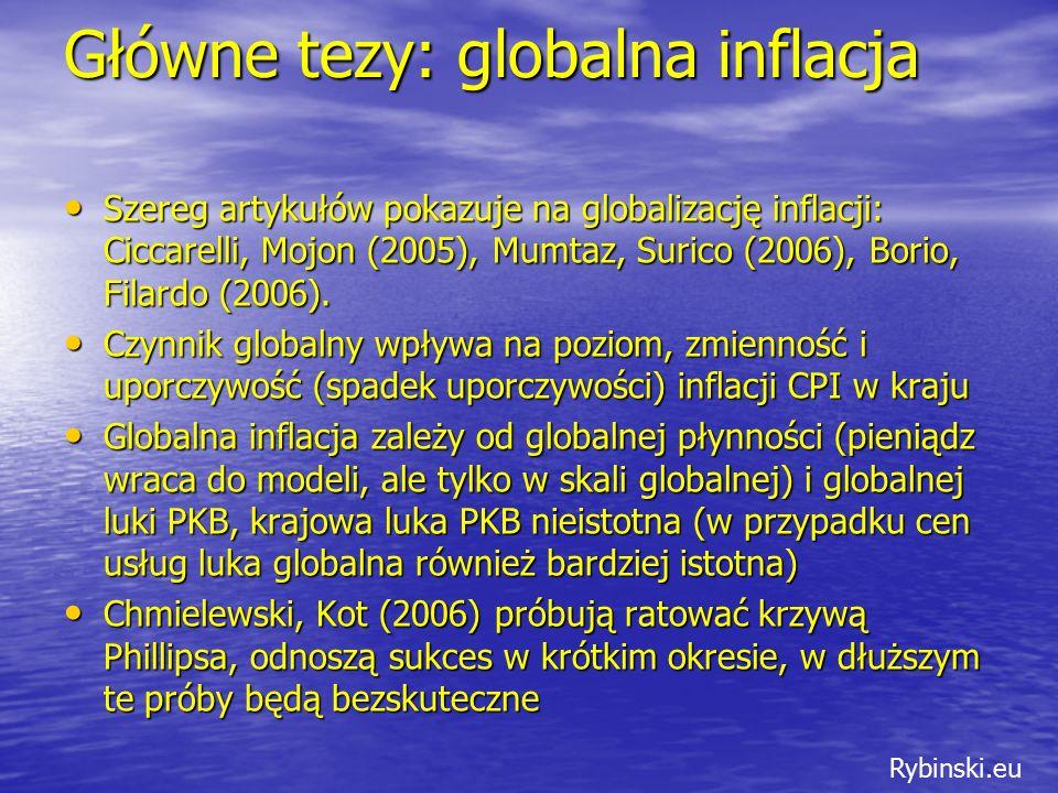 Rybinski.eu Główne tezy: globalna inflacja Szereg artykułów pokazuje na globalizację inflacji: Ciccarelli, Mojon (2005), Mumtaz, Surico (2006), Borio, Filardo (2006).