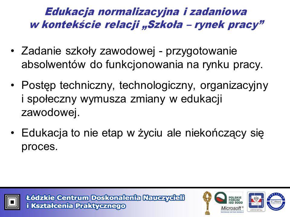 Korzyści kształcenia modułowego – zadaniowego i wdrożenia edukacji normalizacyjnej do praktyki szkolnej dla gospodarki: absolwenci przygotowani do wykonywania zadań zawodowych, rozumiejący potrzebę zmian i doskonalenia własnego, rozumienie potrzeby normalizacji i stosowania norm w praktyce gospodarczej, przygotowanie do standardów pracy na rynku międzynarodowym.