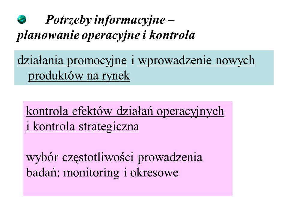 Potrzeby informacyjne – planowanie operacyjne i kontrola działania promocyjne i wprowadzenie nowych produktów na rynek kontrola efektów działań operacyjnych i kontrola strategiczna wybór częstotliwości prowadzenia badań: monitoring i okresowe
