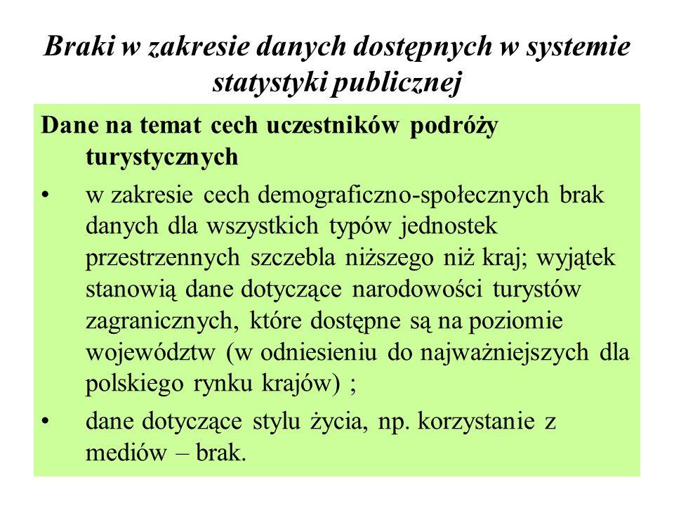 Braki w zakresie danych dostępnych w systemie statystyki publicznej Dane na temat cech uczestników podróży turystycznych w zakresie cech demograficzno-społecznych brak danych dla wszystkich typów jednostek przestrzennych szczebla niższego niż kraj; wyjątek stanowią dane dotyczące narodowości turystów zagranicznych, które dostępne są na poziomie województw (w odniesieniu do najważniejszych dla polskiego rynku krajów) ; dane dotyczące stylu życia, np.