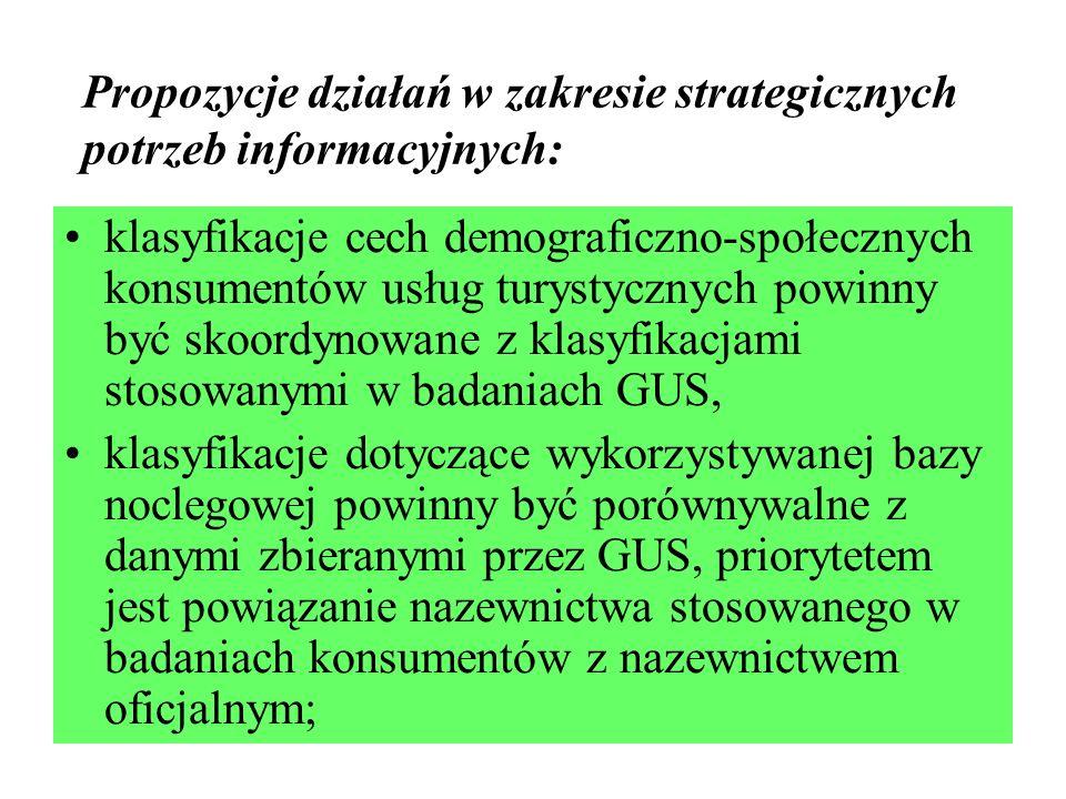 Propozycje działań w zakresie strategicznych potrzeb informacyjnych: klasyfikacje cech demograficzno-społecznych konsumentów usług turystycznych powinny być skoordynowane z klasyfikacjami stosowanymi w badaniach GUS, klasyfikacje dotyczące wykorzystywanej bazy noclegowej powinny być porównywalne z danymi zbieranymi przez GUS, priorytetem jest powiązanie nazewnictwa stosowanego w badaniach konsumentów z nazewnictwem oficjalnym;