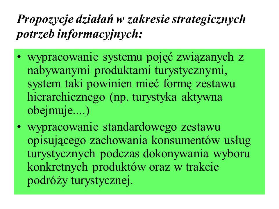 Propozycje działań w zakresie strategicznych potrzeb informacyjnych: wypracowanie systemu pojęć związanych z nabywanymi produktami turystycznymi, system taki powinien mieć formę zestawu hierarchicznego (np.
