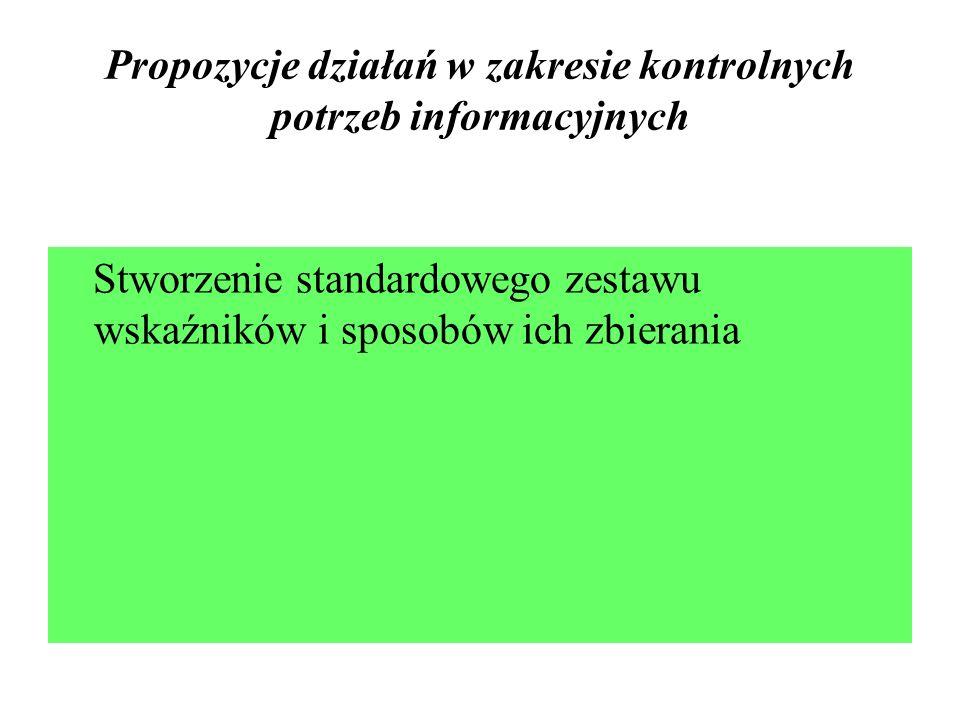 Propozycje działań w zakresie kontrolnych potrzeb informacyjnych Stworzenie standardowego zestawu wskaźników i sposobów ich zbierania