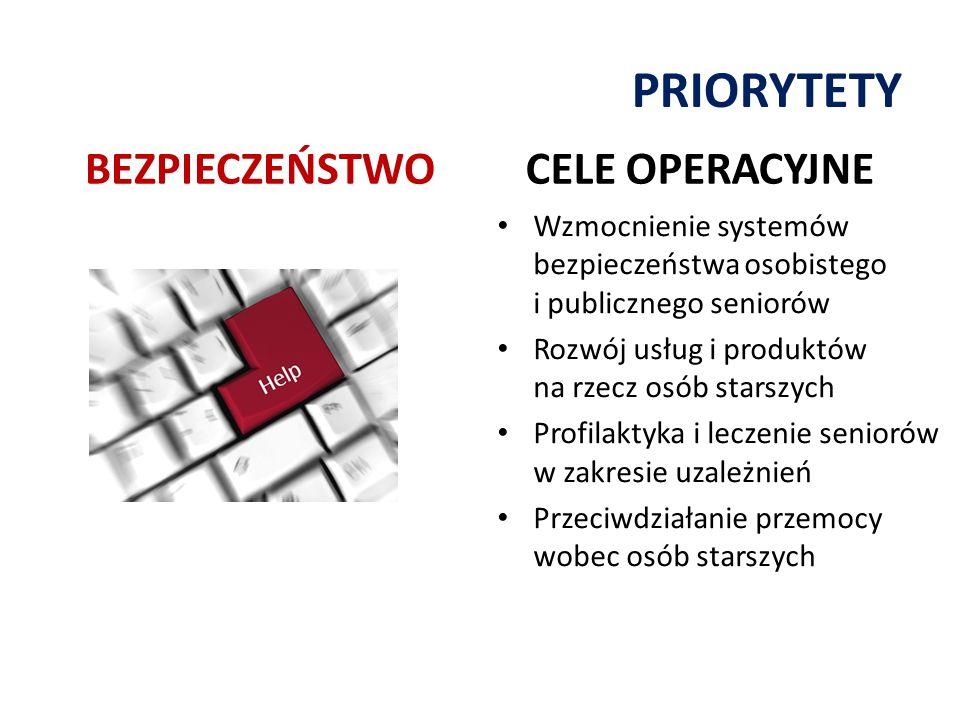 PRIORYTETY BEZPIECZEŃSTWOCELE OPERACYJNE Wzmocnienie systemów bezpieczeństwa osobistego i publicznego seniorów Rozwój usług i produktów na rzecz osób