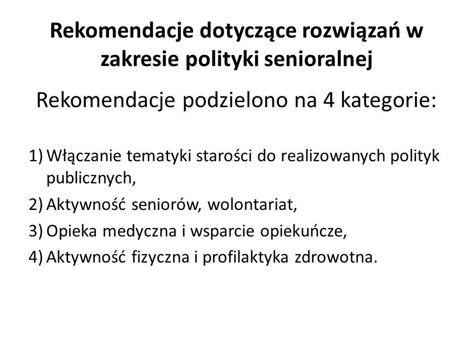 Rekomendacje dotyczące rozwiązań w zakresie polityki senioralnej Rekomendacje podzielono na 4 kategorie: 1)Włączanie tematyki starości do realizowanyc