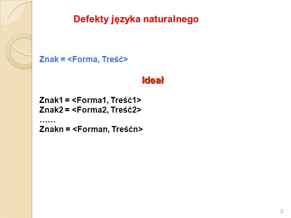 Znak = Ideał Znak1 = Znak2 = …… Znakn = 3 Defekty języka naturalnego