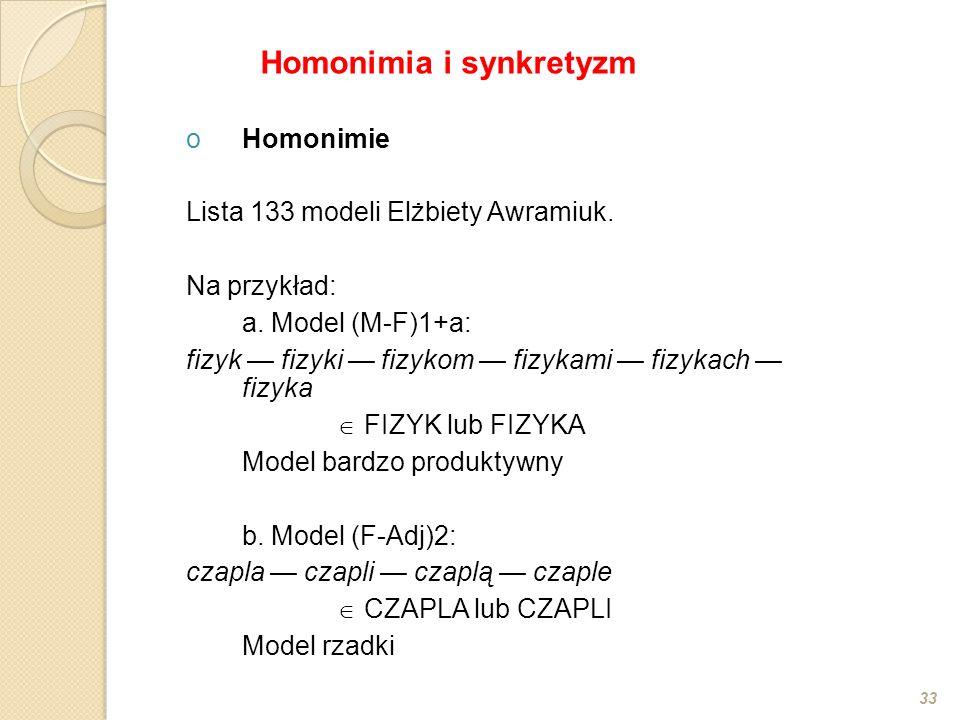 oHomonimie Lista 133 modeli Elżbiety Awramiuk. Na przykład: a. Model (M-F)1+a: fizyk — fizyki — fizykom — fizykami — fizykach — fizyka  FIZYK lub FIZ