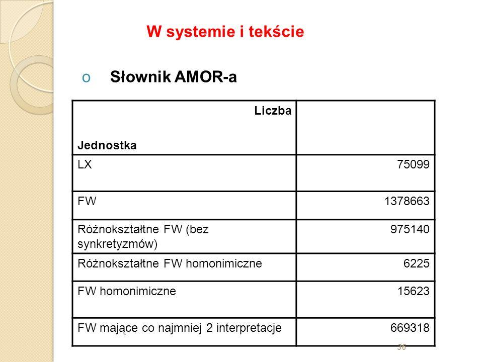 Liczba Jednostka LX75099 FW1378663 Różnokształtne FW (bez synkretyzmów) 975140 Różnokształtne FW homonimiczne6225 FW homonimiczne15623 FW mające co najmniej 2 interpretacje669318 36 oSłownik AMOR-a W systemie i tekście