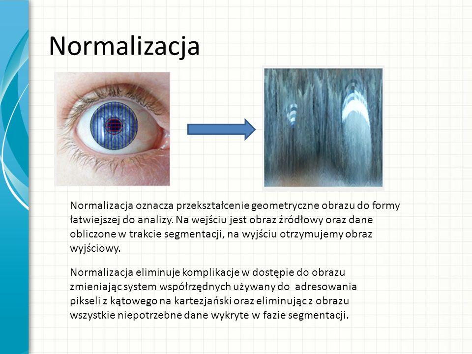 Szczegóły normalizacji Normalizacja jest przekształceniem geometrycznycm zgodnym z modelem Daugman'a.