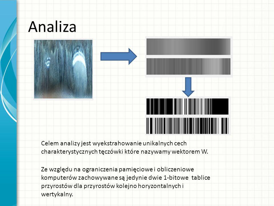 Analiza Celem analizy jest wyekstrahowanie unikalnych cech charakterystycznych tęczówki które nazywamy wektorem W.
