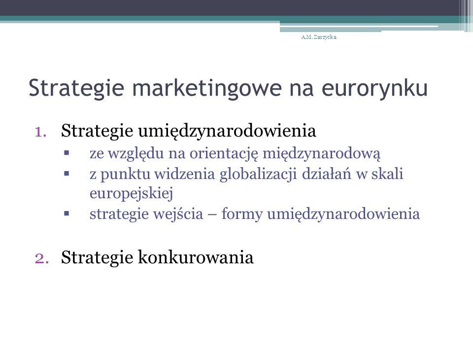 Strategie marketingowe na eurorynku 1.Strategie umiędzynarodowienia  ze względu na orientację międzynarodową  z punktu widzenia globalizacji działań w skali europejskiej  strategie wejścia – formy umiędzynarodowienia 2.Strategie konkurowania A.M.