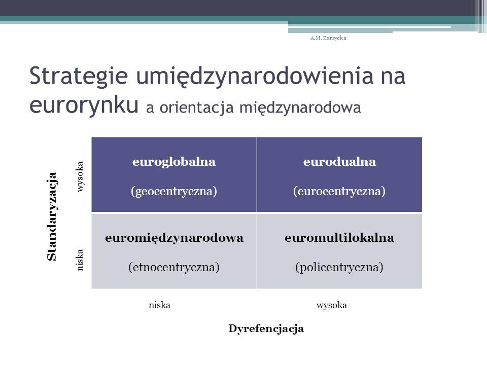 Strategie umiędzynarodowienia na eurorynku a orientacja międzynarodowa A.M.
