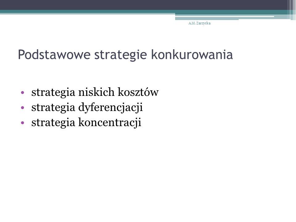Podstawowe strategie konkurowania strategia niskich kosztów strategia dyferencjacji strategia koncentracji A.M.