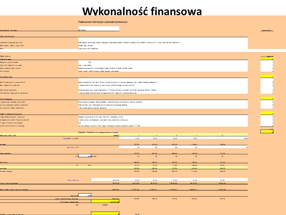 Wykonalność finansowa Podstawowe informacje o pomyśle biznesowym Nazwa pomysłu (10 znaków) Rail Trans ocena punktowa Część identyfikacyjna Istota pomysłu biznesowego (główny atut)System połączeń pasażerskiego transportu kolejowego (uzupełnionego transportem autobusowym) pomiędzy dużymi ośrodkami zurbanizowanymi w sytuacji wzrostu mobilności społeczeństwa Rodzaj sprzedaży - produkt / usługa / towar Transport lądowy pasażerski BranżaUsługa rynkowa mniej wiedzochłonna Część opisowa Ocena 0-5 Produkt/sprzedaż 18 Prognozowana dynamika sprzedaży 10% 4 Kierunki zbytu (regionalnie / kraj / export)Krajowy, międzynarodowy 4 Szanse na zdobycie klientów na starcieZastosowanie nowoczesnych i szybkich pociągów samoczynnie pozwoli na darmową reklamę w mediach 5 Kanały dystrybucjiInternet, automaty biletowe na stacjach, sprzedaż pojazdowa przez personel 5 Branża/konkurencja 14 Branża charakteryzująca się wysoką dynamiką Potrzeby przemieszczania ludzi intensywnie rosną w dzisiejszych czasach wraz z rozwojem gospodarczym oraz wzrostem zamożności społeczeństwa 5 Bariery dostępu do rynku danej branżyWymagane są duże nakłady kapitaowe, aby wejść na rynek, istnieje także szereg uwarunkowań prawnych 2 Źródła przewagi konkurencyjnejNowoczesną jakością usług - wzorem przedsiębiorstwa NTV (usługa: Italo Treno) we Włoszech, na skalę możliwości polskiej infrastrutkry kolejowej 4 Możliwość ochrony zdobytej przewagi konkurencyjnejWykreowanie dobreo nowej marki pozwoli na nieutożsamianie firmy z negatywnym wizerunkiem polskich kolei 3 Warunki realizacyjne 12 Wymagane zasoby (technologia, ludzie, wiedza)Zakup nowoczesnych pociągów, zdobycie homologacji, zatrudnienie fachowców od kształtowania przewozów pasażerskich 3 Czy nie za wcześnie bądź za późno na uruchomienie Moment jest dobry, gdyż w Polsce głośno mówiło się niedawno o kupnie pociągów Pendolino 5 Atuty realizacyjne inicjatorów przedsiewzięciaWiedza na temat organizacji przewozów pasażerskich 4 Nakłady inwestycyjne/finansowanie 14 Wartość k