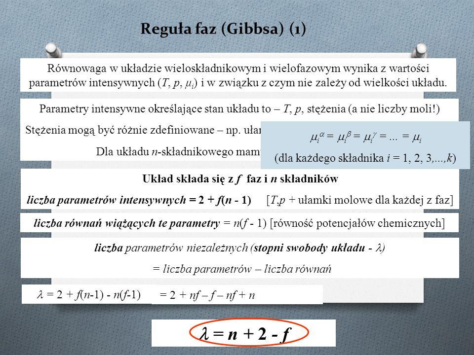 Reguła faz (Gibbsa) (1) Układ składa się z f faz i n składników liczba parametrów intensywnych = 2 + f(n - 1) [T,p + ułamki molowe dla każdej z faz] Równowaga w układzie wieloskładnikowym i wielofazowym wynika z wartości parametrów intensywnych (T, p, μ i ) i w związku z czym nie zależy od wielkości układu.