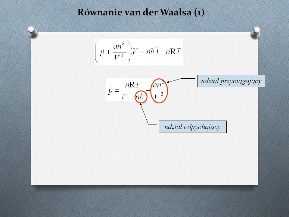 Równanie van der Waalsa (1) udział odpychający udział przyciągający
