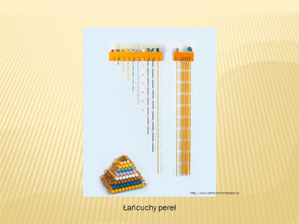 Łańcuchy pereł http://www.centrummontessori.pl/