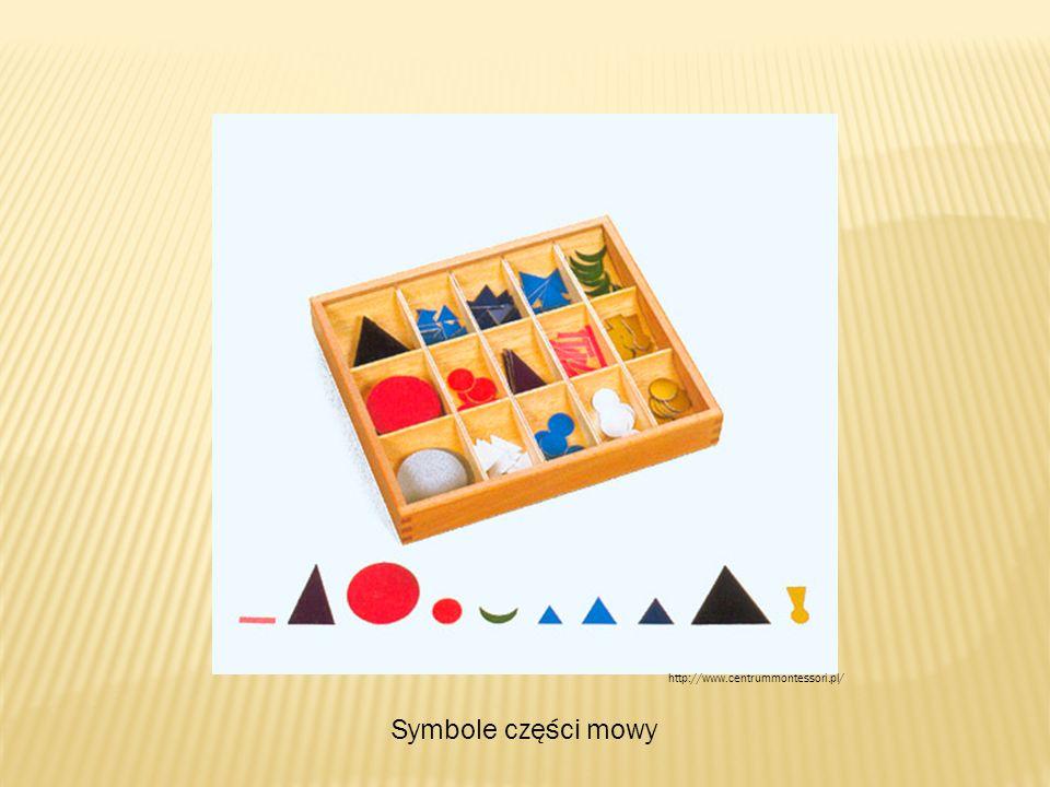 Symbole części mowy http://www.centrummontessori.pl/