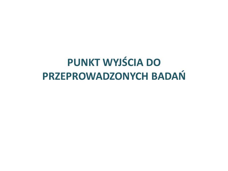 Wizytówka miasta Rzeszowa
