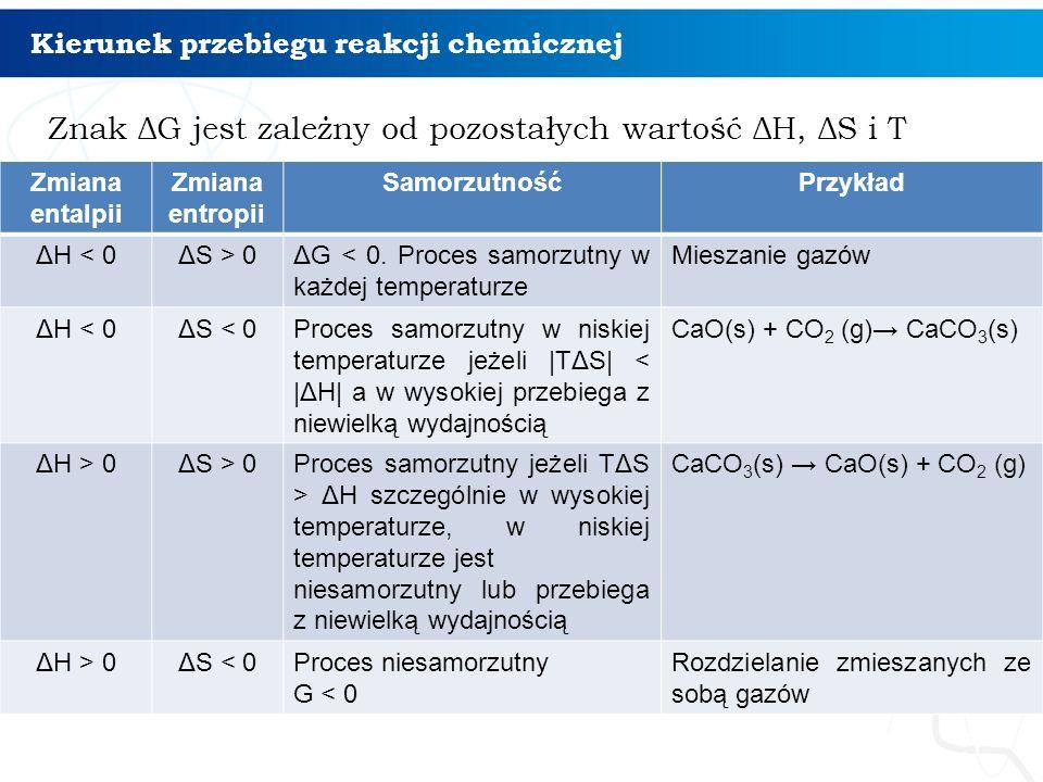 Kierunek przebiegu reakcji chemicznej Znak ΔG jest zależny od pozostałych wartość ΔH, ΔS i T 5 Zmiana entalpii Zmiana entropii SamorzutnośćPrzykład ΔH < 0ΔS > 0ΔG < 0.