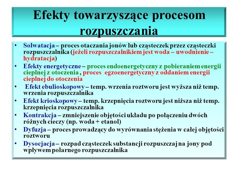 Efekty towarzyszące procesom rozpuszczania Solwatacja – proces otaczania jonów lub cząsteczek przez cząsteczki rozpuszczalnika (jeżeli rozpuszczalniki
