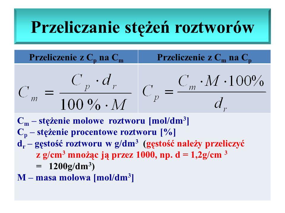 Przeliczanie stężeń roztworów Przeliczenie z C p na C m Przeliczenie z C m na C p C m – stężenie molowe roztworu [mol/dm 3 ] C p – stężenie procentowe