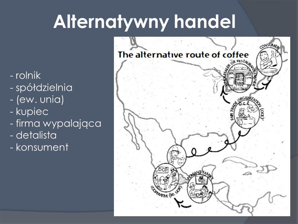 Alternatywny handel - rolnik - spółdzielnia - (ew.