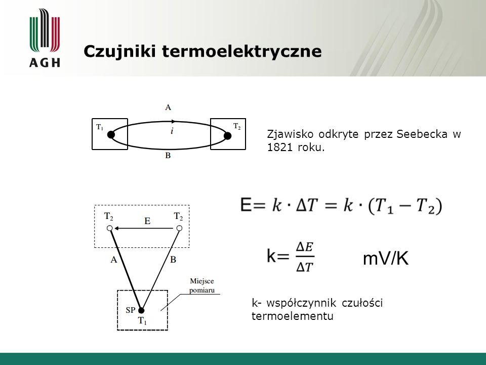 Czujniki termoelektryczne Zjawisko odkryte przez Seebecka w 1821 roku.