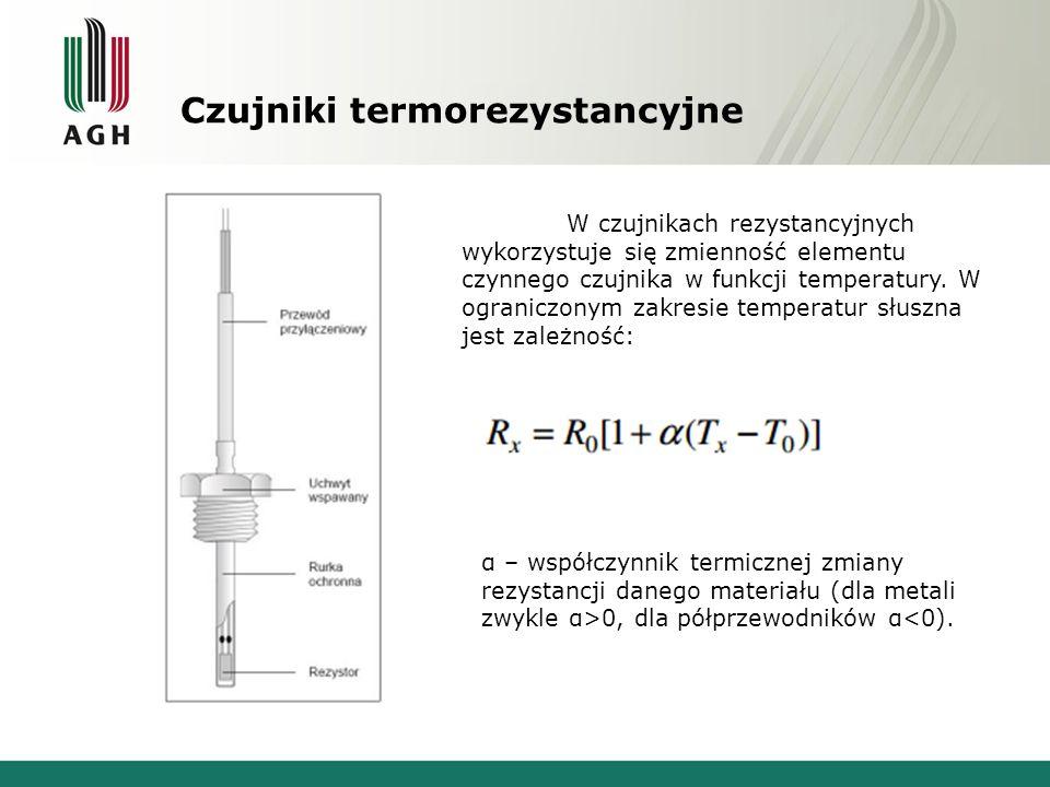 Bimetalowe Budowa termometru jest bardzo prosta.