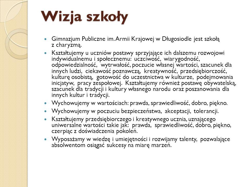 Wizja szkoły Gimnazjum Publiczne im. Armii Krajowej w Długosiodle jest szkołą z charyzmą. Kształtujemy u uczniów postawy sprzyjające ich dalszemu rozw