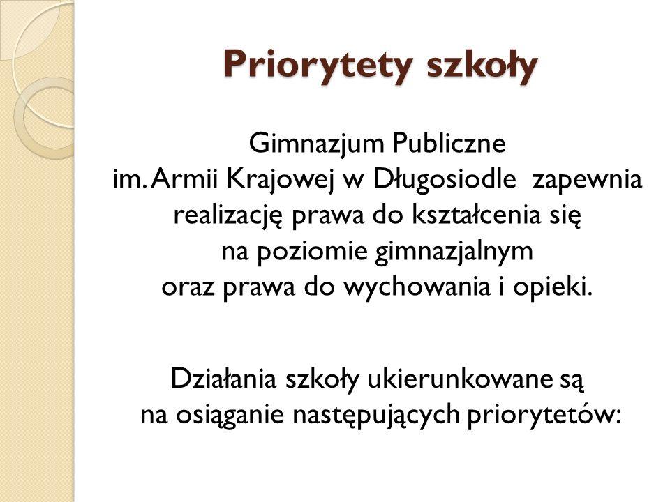 Priorytety szkoły Gimnazjum Publiczne im. Armii Krajowej w Długosiodle zapewnia realizację prawa do kształcenia się na poziomie gimnazjalnym oraz praw