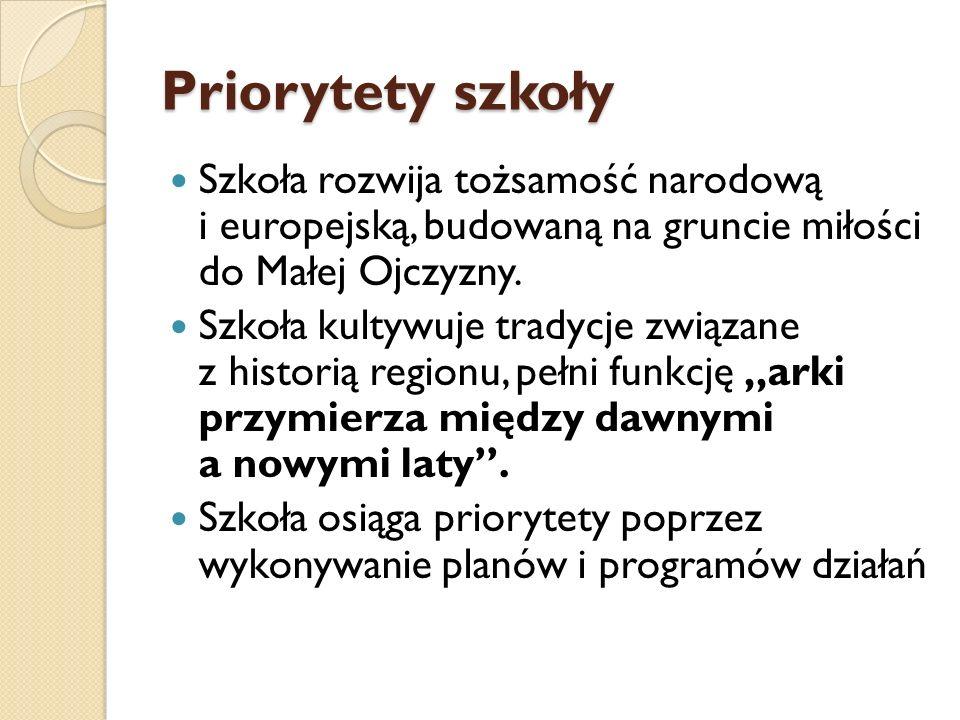 Priorytety szkoły Szkoła rozwija tożsamość narodową i europejską, budowaną na gruncie miłości do Małej Ojczyzny. Szkoła kultywuje tradycje związane z