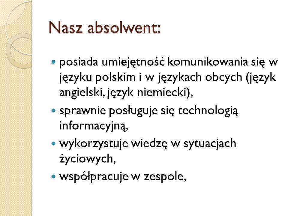 Nasz absolwent: posiada umiejętność komunikowania się w języku polskim i w językach obcych (język angielski, język niemiecki), sprawnie posługuje się technologią informacyjną, wykorzystuje wiedzę w sytuacjach życiowych, współpracuje w zespole,